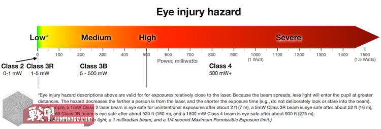 arrow---eye-injury-hazard-878w.png