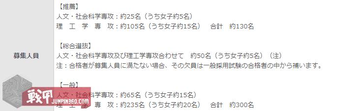 2018年防衛大学校学生招生人数.png