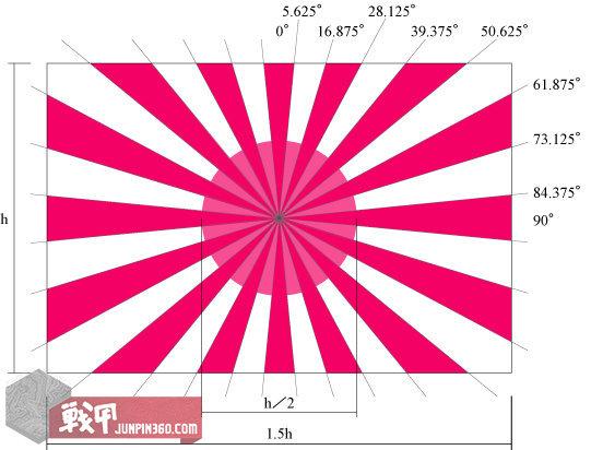 """1 所谓的""""陸軍御国旗""""及其样式规范.jpg"""