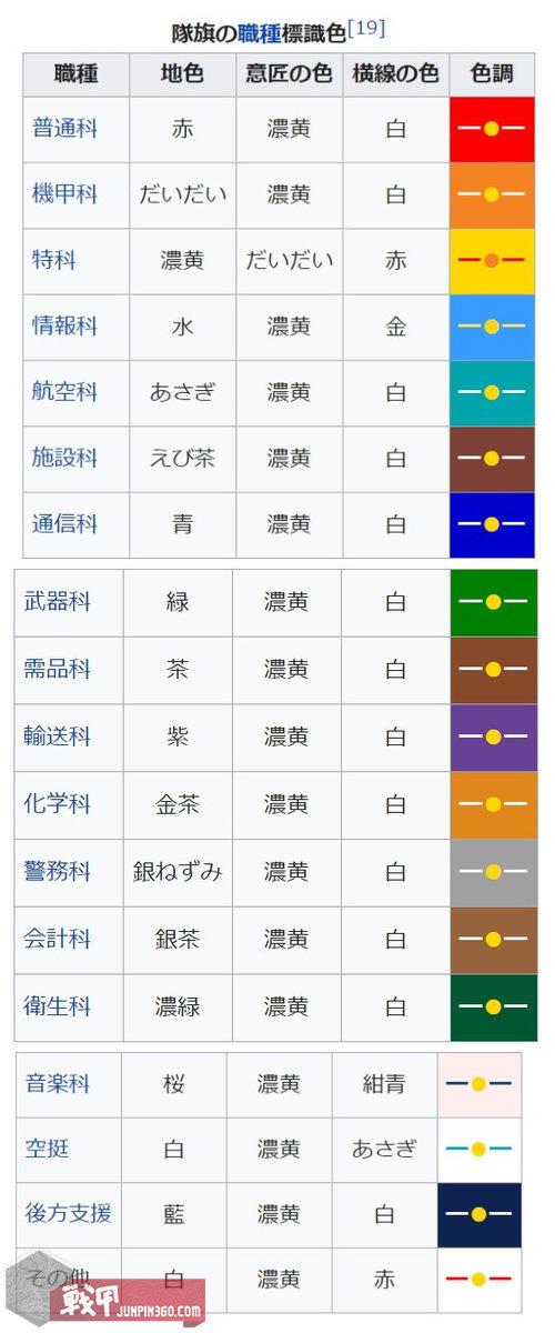 5 旗帜兵种色一览.jpg