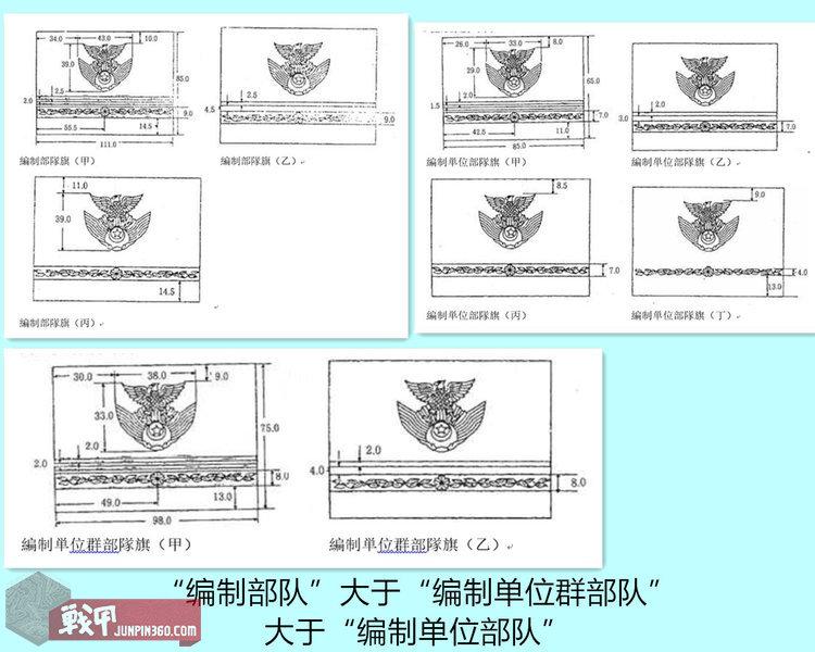 """4 """"编制部队""""、""""编制单位群部队""""及""""编制单位部队""""旗帜.jpg"""