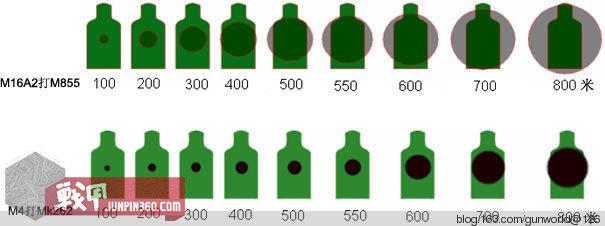 差之毫厘失之千里——浅谈影响射击命中的主要因素 - D Boy - 枪炮世界 / 装备与生存