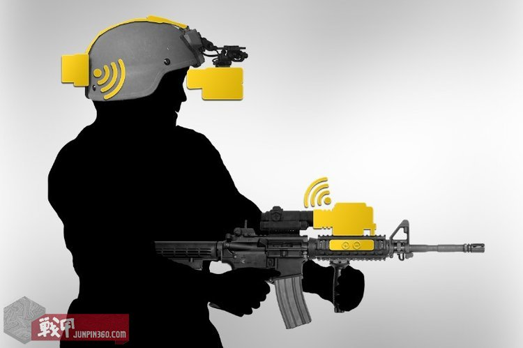 ENVG III/FWS-I使用无线传输