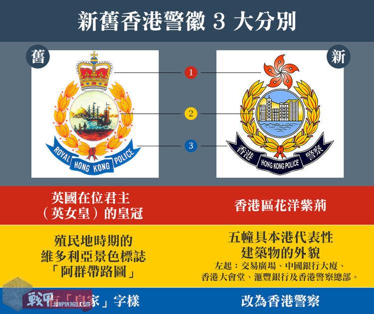 1 新旧警徽对比.jpg