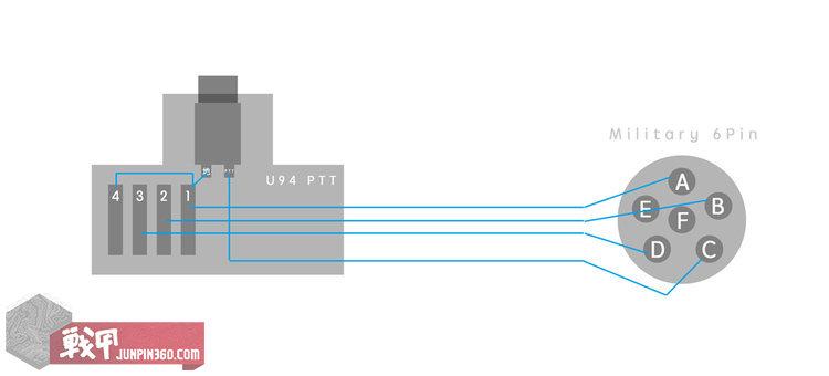 U94-&-6Pin-Adapter-1000px.jpg