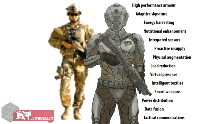 Carl-vs-current-soldier.png